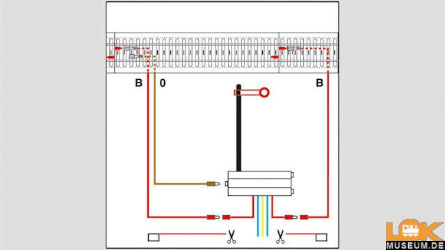 C-Gleis Signal-Anschlussgarnitur